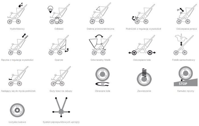 /upload/mulan/images/Salsa-4-Wozek-Spacerowy-Gondola-Abc-Design-Mountain_20_9c.jpg