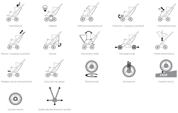 /upload/mulan/images/Salsa-4-Wozek-Spacerowy-Gondola-Abc-Design-Piano_20_14.jpg